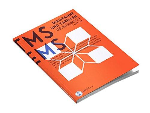 Diagramme Und Tabellen - Medgurus